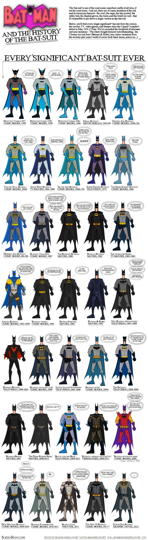 batman-infographic